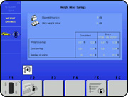 WeightMiser™